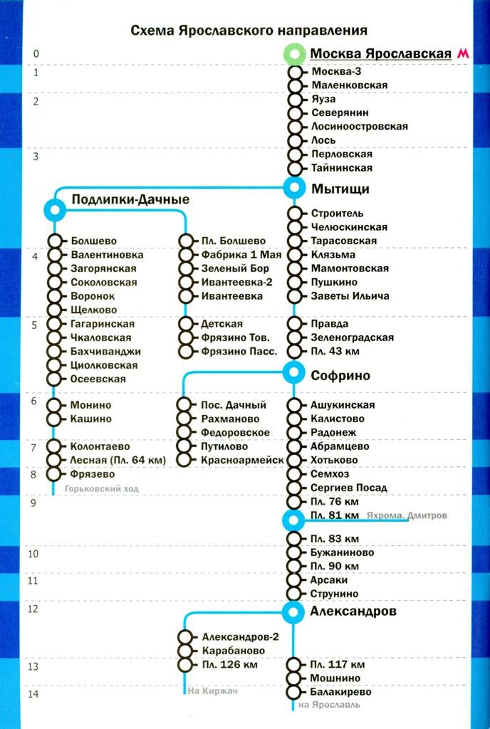доченька расписание электричек лось ярославский вокзал высотном