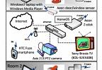 Microsoft работает над операционной системой для тостеров и холодильников