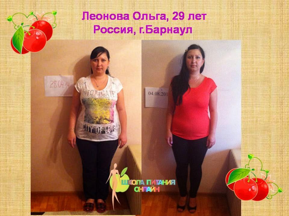 Елена малышева как похудеть на 5 кг за неделю
