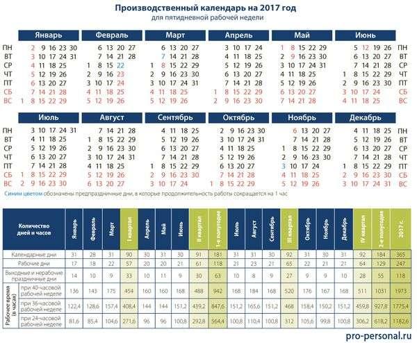 Календарь кадровика на 2017 год: скачать, распечатать