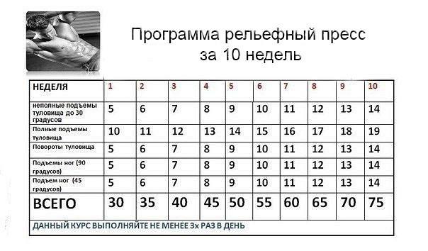 Как это сделано россия телевизор