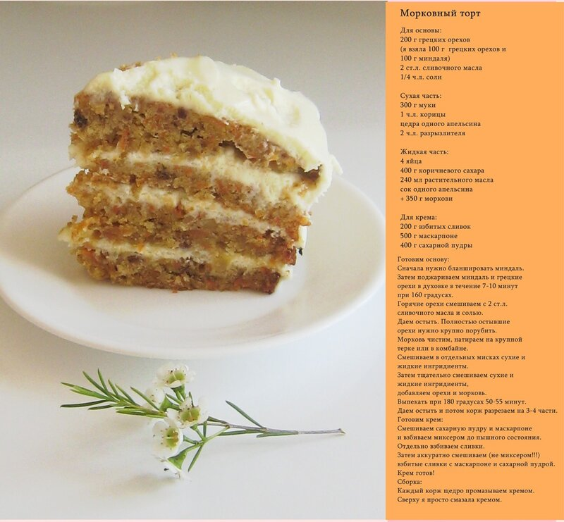 Пироги со сливками рецепты