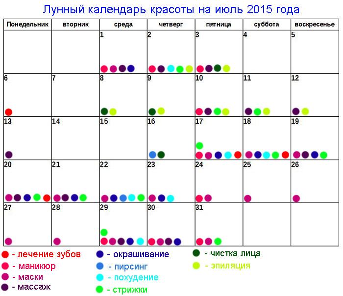 Начало лечения по лунному календарю