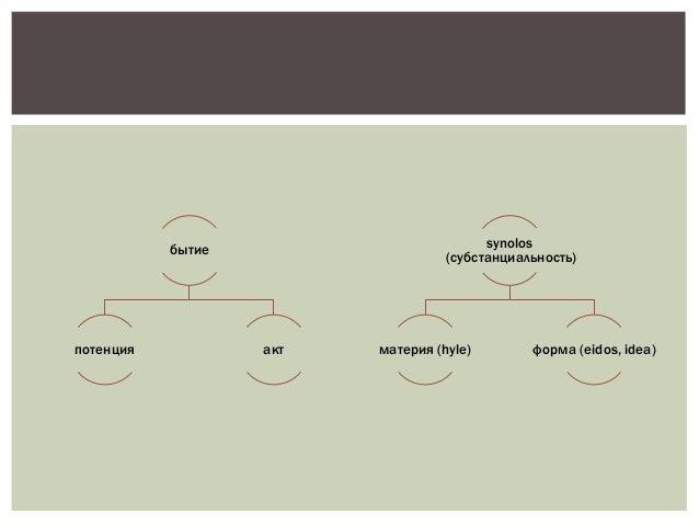 К маркс материя форма причина цель m i f s данное обозначений категорий принято в системологии мы видим дальше с