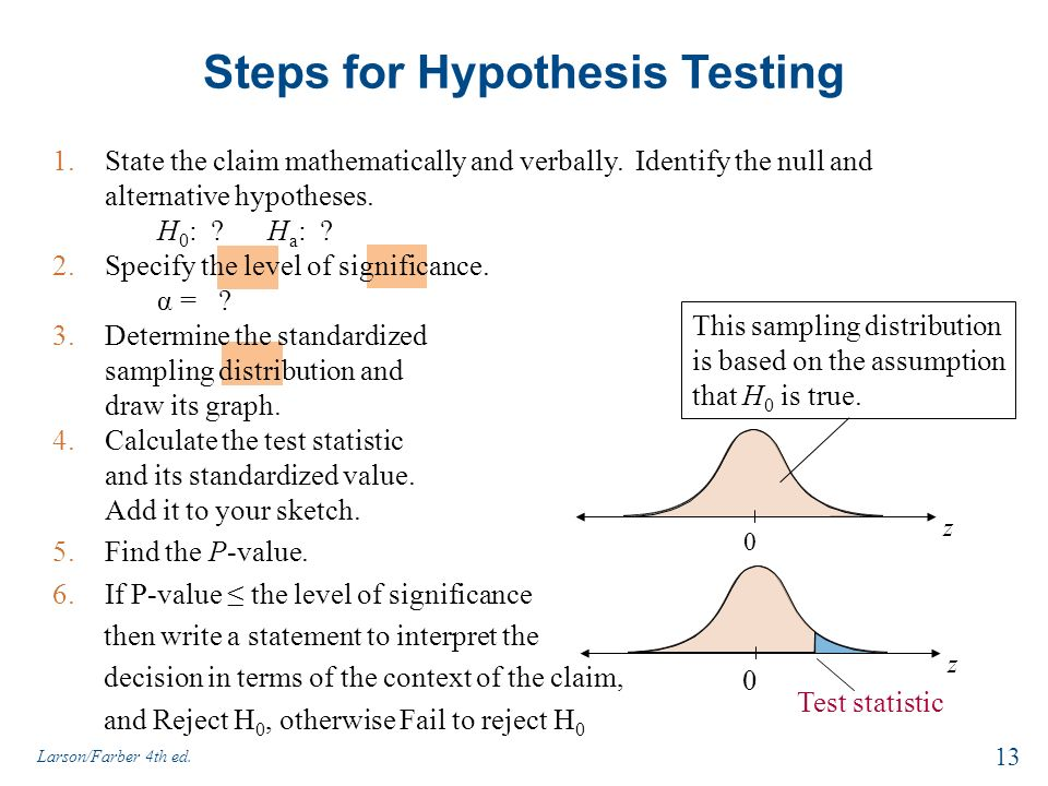 Successful Essay: The five step hypothesis test just tell