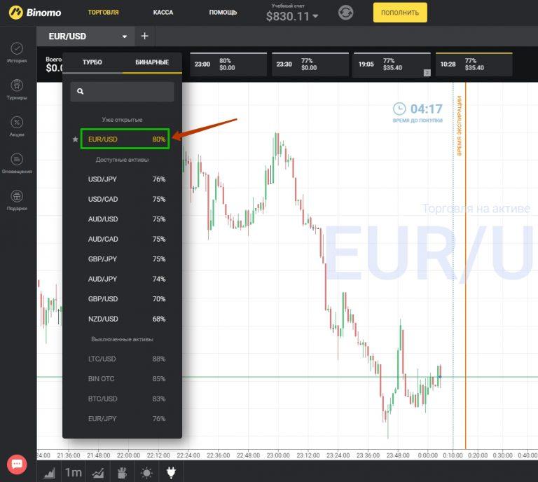 Бинарные опционы за биткоины