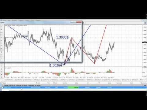 Forex Setka Trader – невероятно прибыльный советник форекс