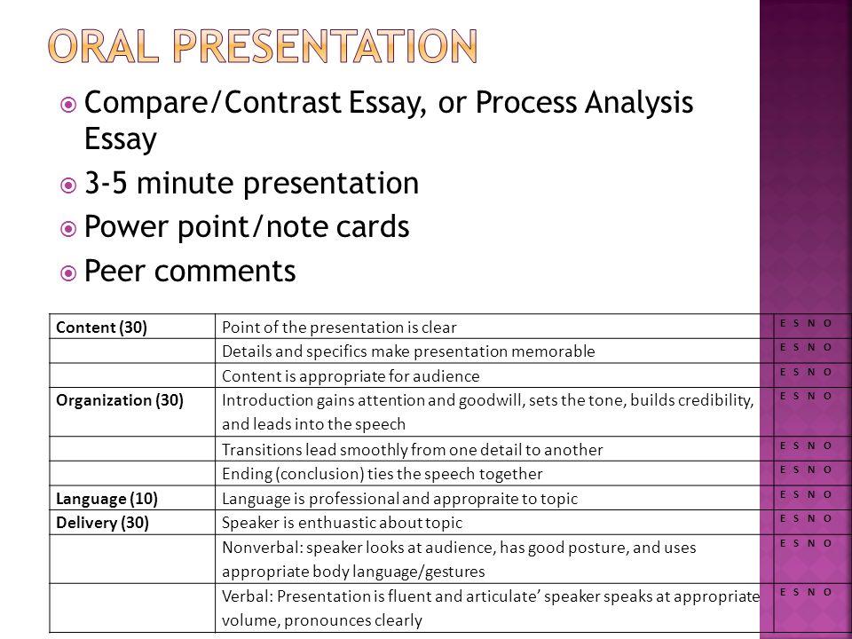 03a analyzing an argument essay - creative writing