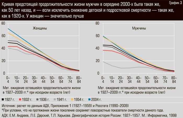 Масштабы Сталинских репрессий — точные цифры