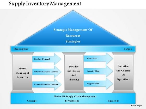 Inventory management research paper