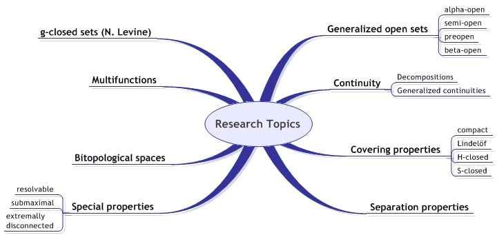 Buy nutrition research paper topics