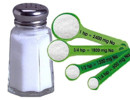 What is amphetamine 10 mg