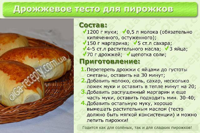 Дрожжевое быстрое тесто из холодильника рецепт
