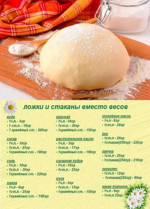 Быстрое тесто для пирогов без дрожжей рецепт с фото