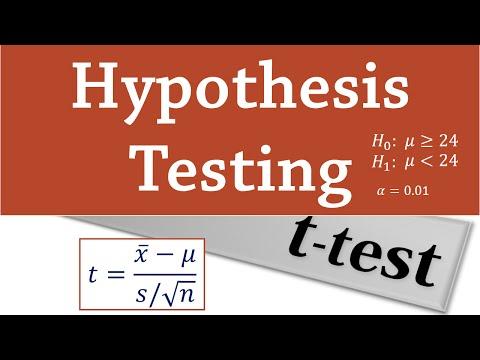 Z test hypothesis testing