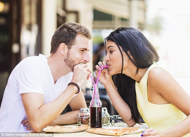 French guys dating habits