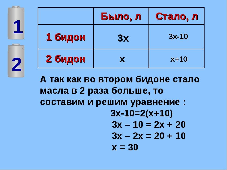 Презентация по математике решение задач с помощью уравнений 7 класс