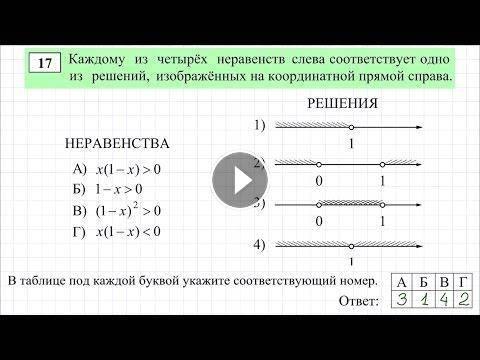 Задание в 8 с решениями по математике егэ 2015