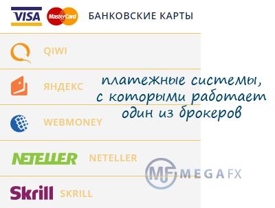 Платежные системы бинарных опционов