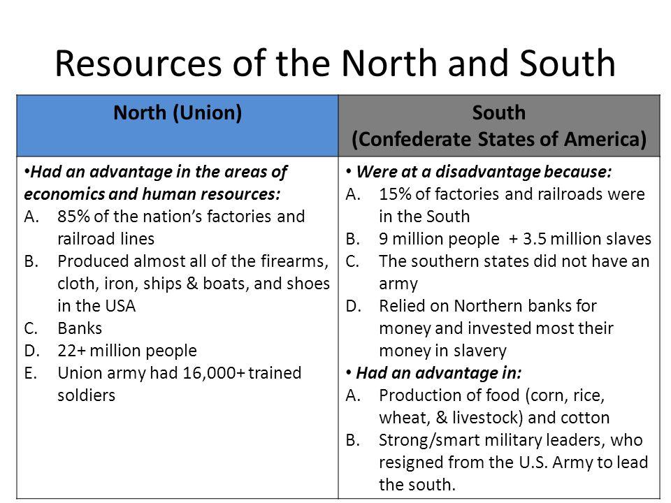 rsuasive essay on civil war #1 - Free Online Essays