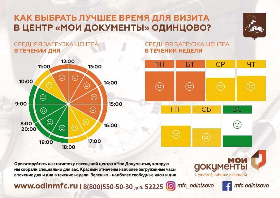 где купить купальники victoria's secret intimissimi в москве
