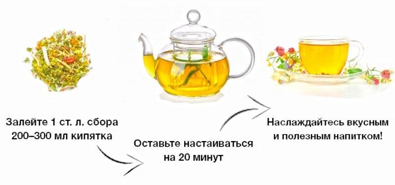 Монастырский чай от алкоголизма в домашних условиях