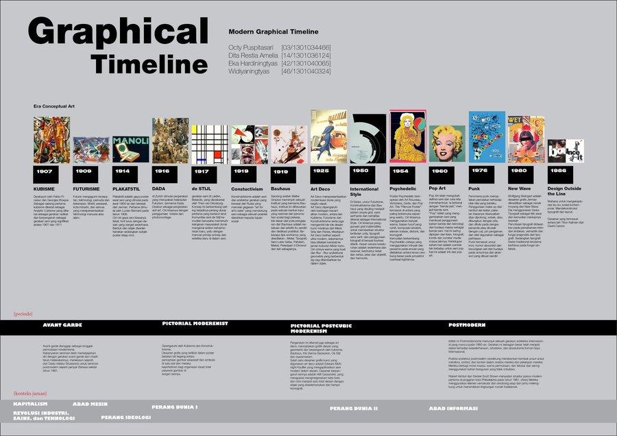 Bmo history timeline exam book