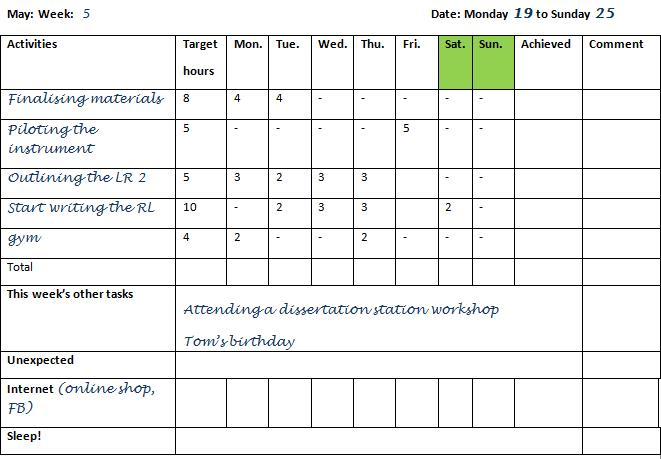 Write my dissertation timetable example