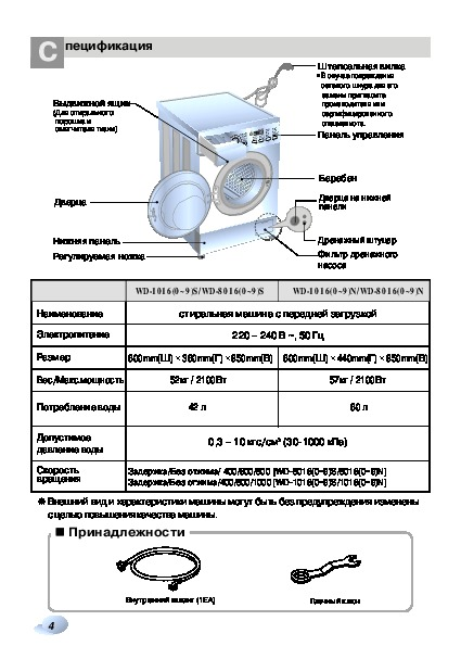 Lg Automatic Washing Machine User Manual - addtaxde