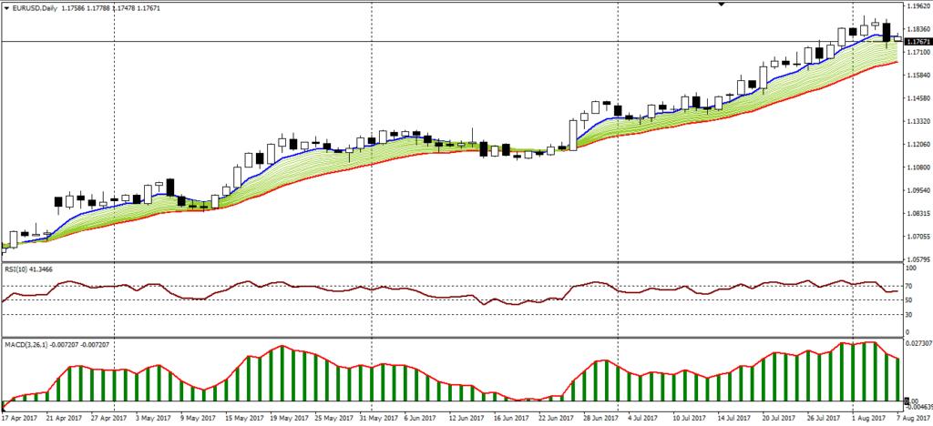 Trend Reversal Торговля против тренда