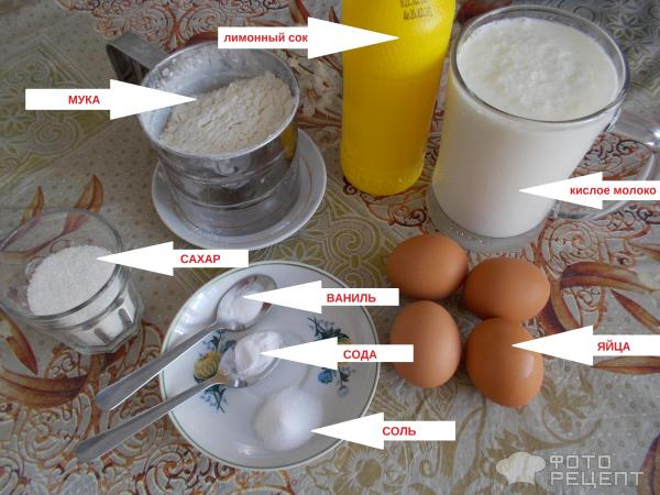 Быстрые рецепты из молока