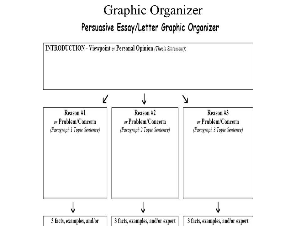 essay web organizer