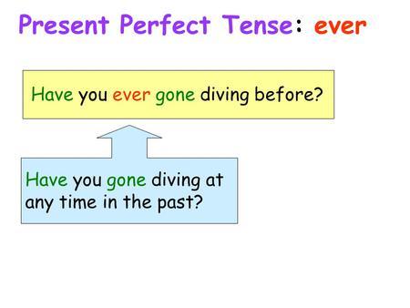 Perfekt – Perfect Tense in German Grammar - Lingolia