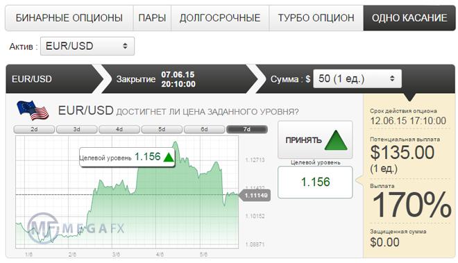 Банк Астаны разместится на Мосбирже