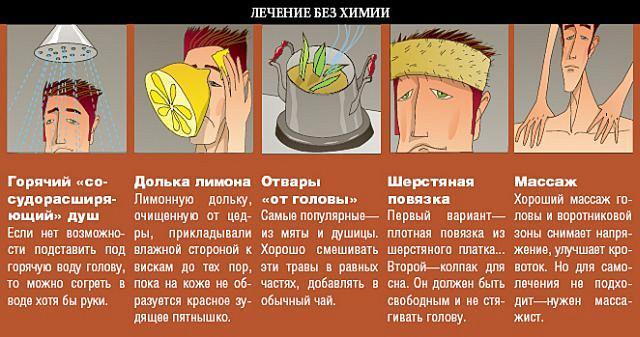 Как болит голова при мигрени - признаки и