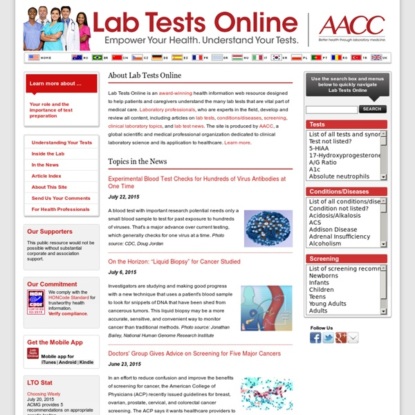 Dating test labs