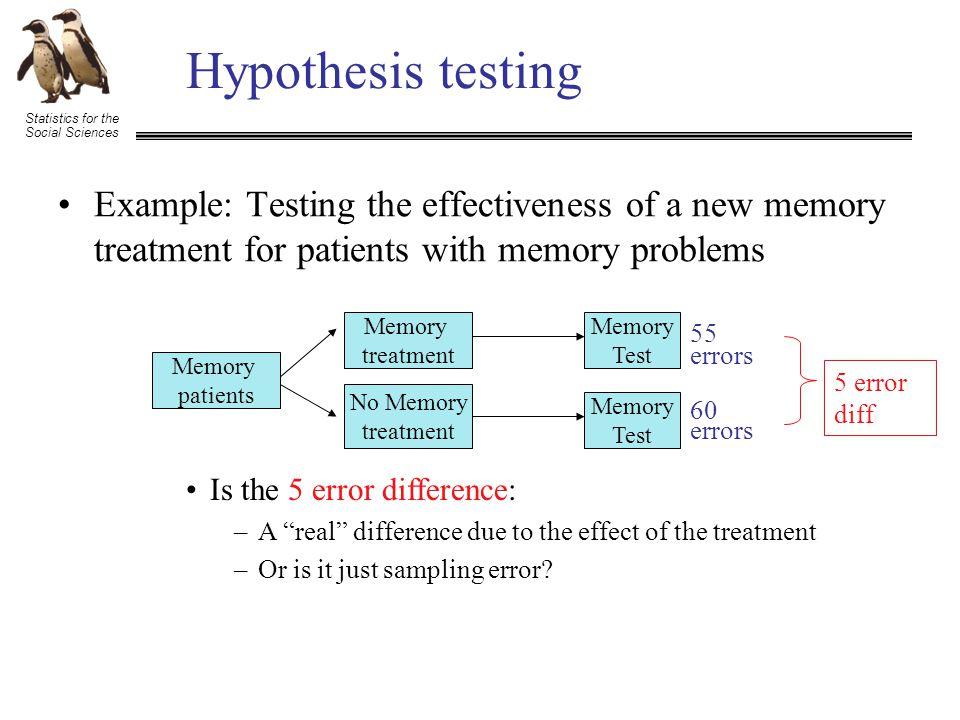 Statistics Unit 3: Hypothesis Testing Flashcards - Quizlet