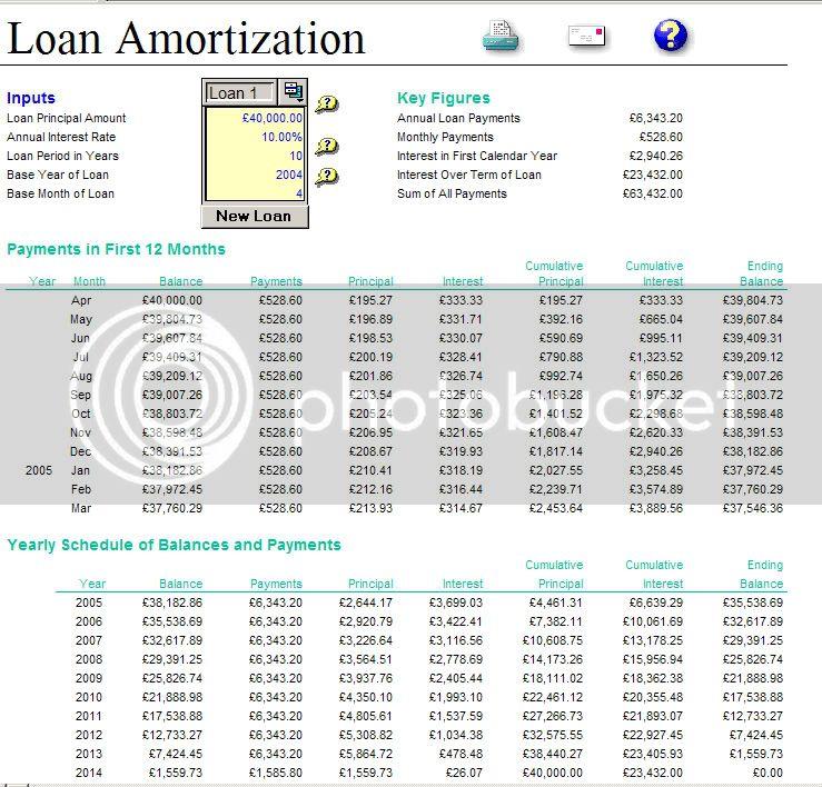 Royalbank retirement calculator trip uses