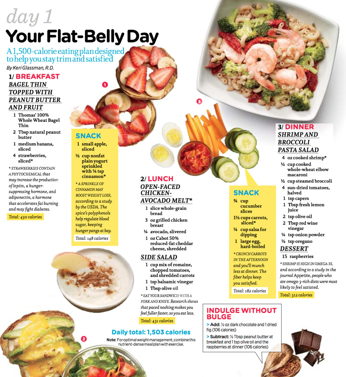 Diet food plans at home