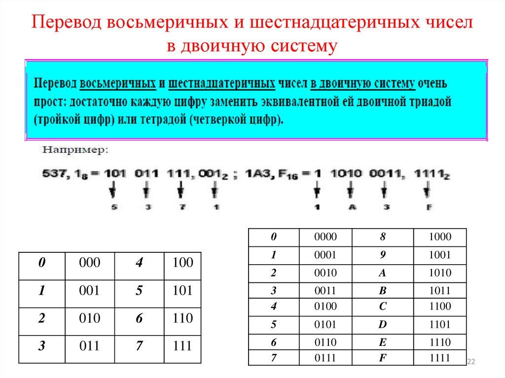 Сигналы для трейдинга бинарными опционами : Бинарные