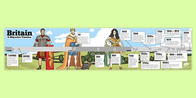 Bbc history timeline ks2 notes