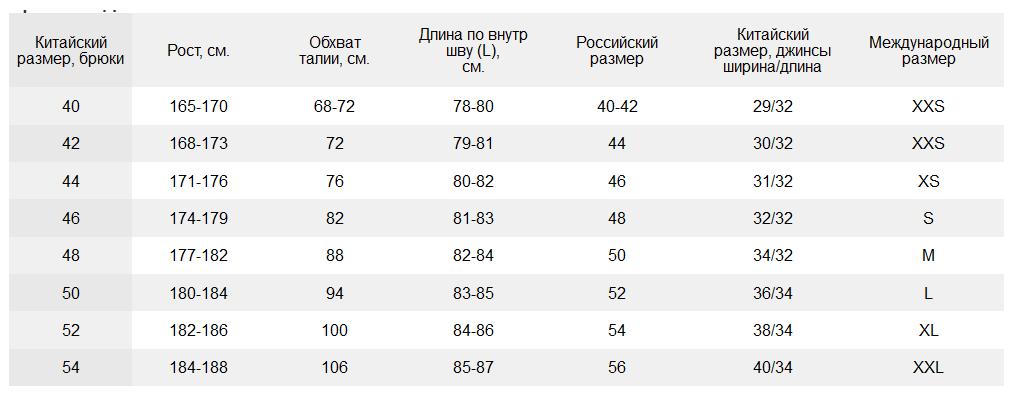 Таблица размеров для алиэкспресс для женщин одежда