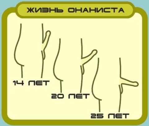 masturbatsiya-portit-zdorove