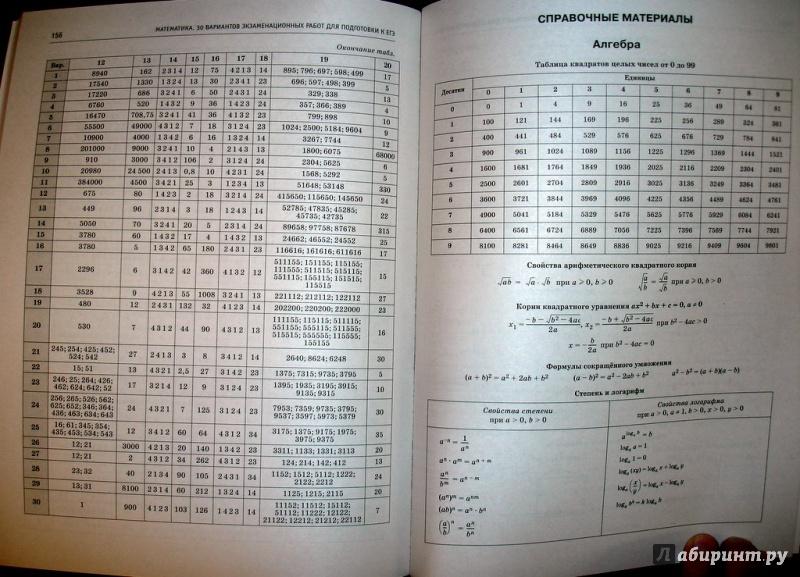 Тренировочная работа по подготовке к огэ по математике 7 апреля ответы