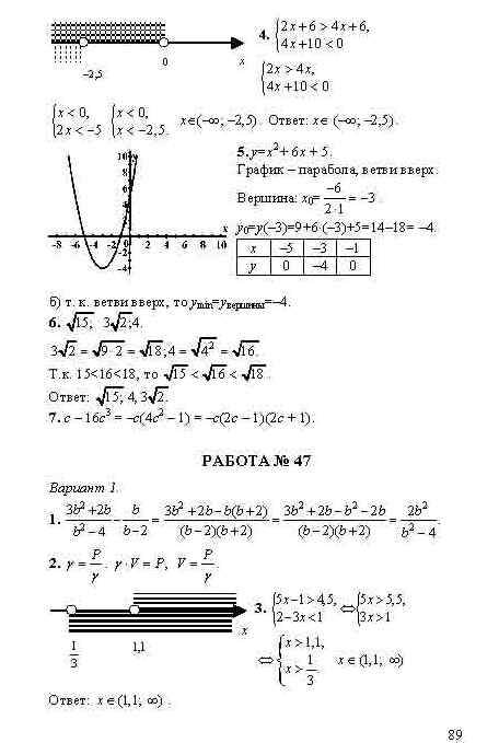 Переводные экзамены по математике за 8 класс ответы