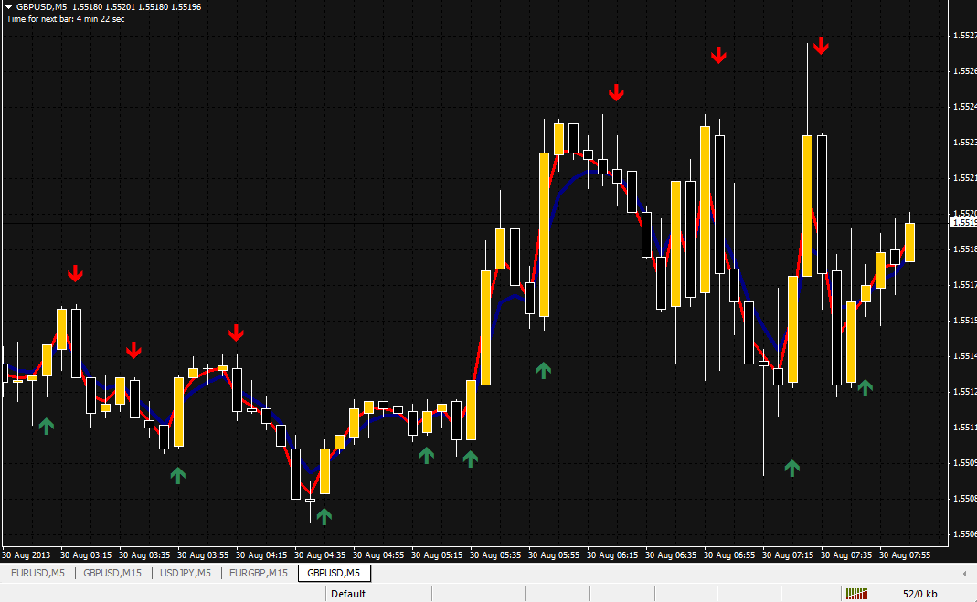 binary option indicator v1.0