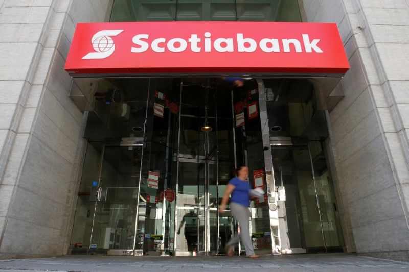 Scotiabank financial history videos download