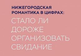 Нижегородская романтика вцифрах: стало лидороже организовать свидание