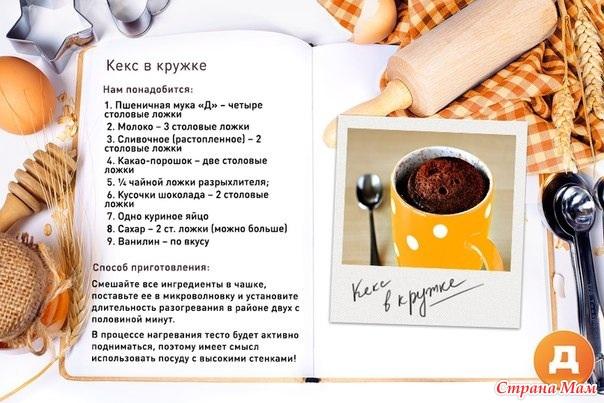 Быстрый и просто рецепт кекса