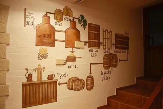 Ресторан Бир Хоф - фотография 33 - Процесс приготовления пива в  пивоварне БирХоф